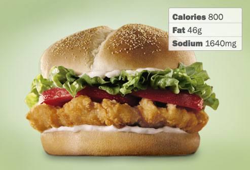 Как контролировать свой вес?